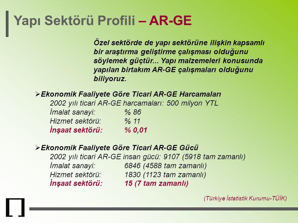 Yapı Sektörü Profili – AR-GE Özel sektörde de yapı sektörüne ilişkin kapsamlı bir araştırma geliştirme çalışması olduğunu söylemek güçtür... Yapı malz