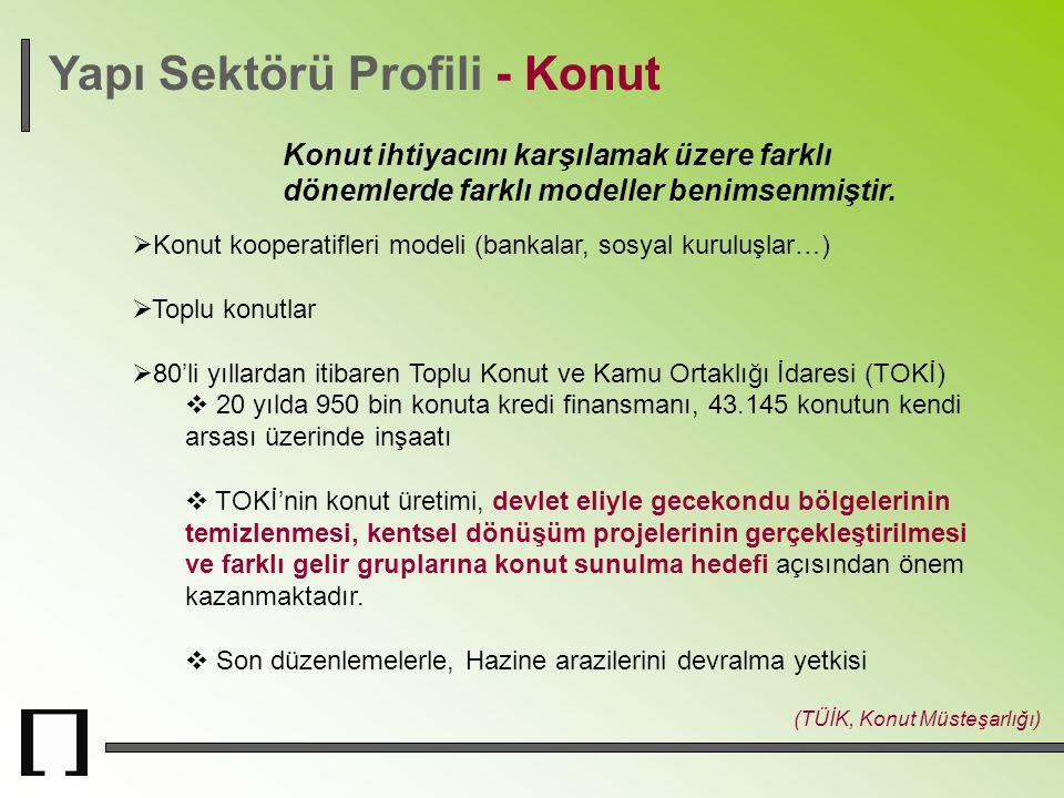 Yapı Sektörü Profili - Konut Konut ihtiyacını karşılamak üzere farklı dönemlerde farklı modeller benimsenmiştir. (TÜİK, Konut Müsteşarlığı)  Konut ko