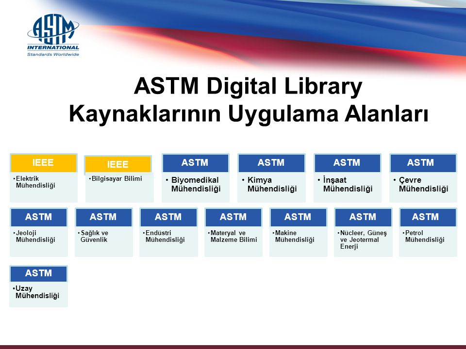 ASTM Digital Library - Dergiler Journal of ASTM International (JAI) Journal of Testing and Evaluation (JTE) Geotechnical Testing Journal (GTJ); Journal of Forensic Sciences (JOFS); Journal of Composites, Technology and Research (JCTR) Journal of Cement, Concrete and Aggregates (CCA)