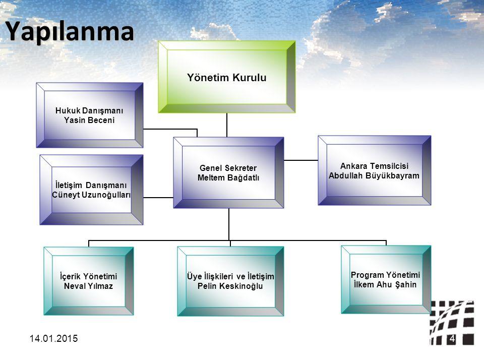 Yapılanma 4 Yönetim Kurulu İletişim Danışmanı Cüneyt Uzunoğulları Hukuk Danışmanı Yasin Beceni Genel Sekreter Meltem Bağdatlı İçerik Yönetimi Neval Yılmaz Program Yönetimi İlkem Ahu Şahin Üye İlişkileri ve İletişim Pelin Keskinoğlu Ankara Temsilcisi Abdullah Büyükbayram