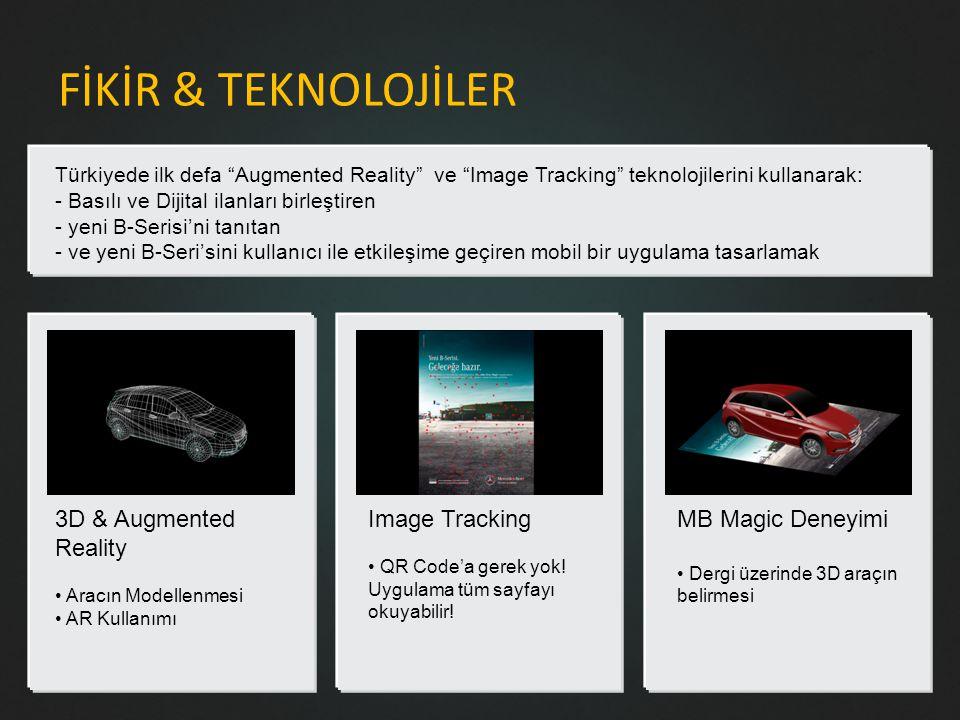 FİKİR & TEKNOLOJİLER 3D & Augmented Reality Aracın Modellenmesi AR Kullanımı Image Tracking QR Code'a gerek yok.