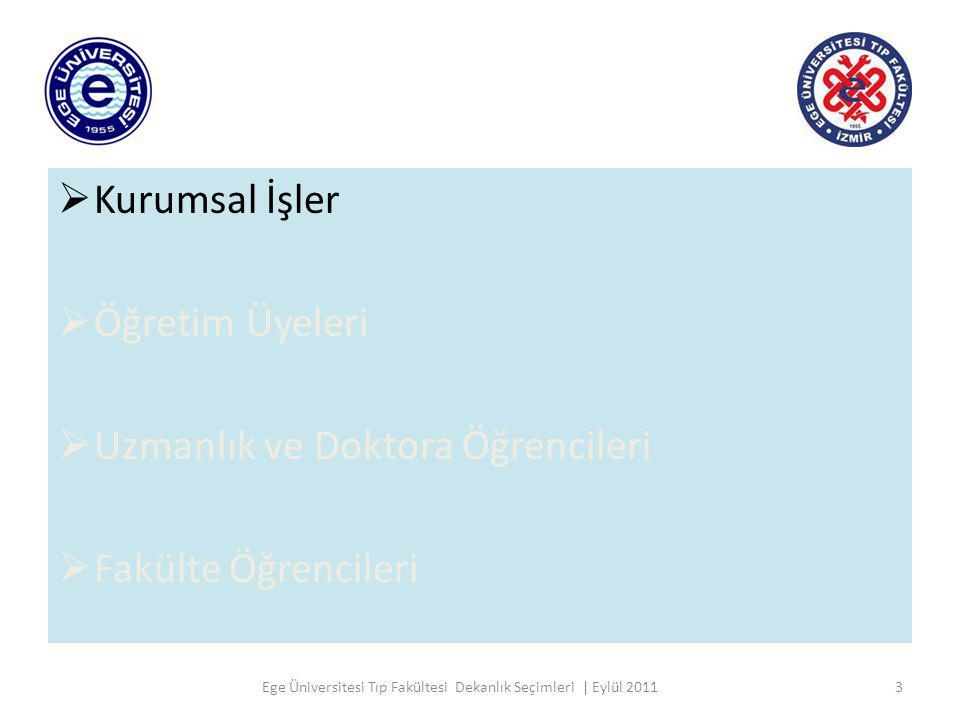  Kurumsal İşler  Öğretim Üyeleri  Uzmanlık ve Doktora Öğrencileri  Fakülte Öğrencileri Ege Üniversitesi Tıp Fakültesi Dekanlık Seçimleri | Eylül 20113