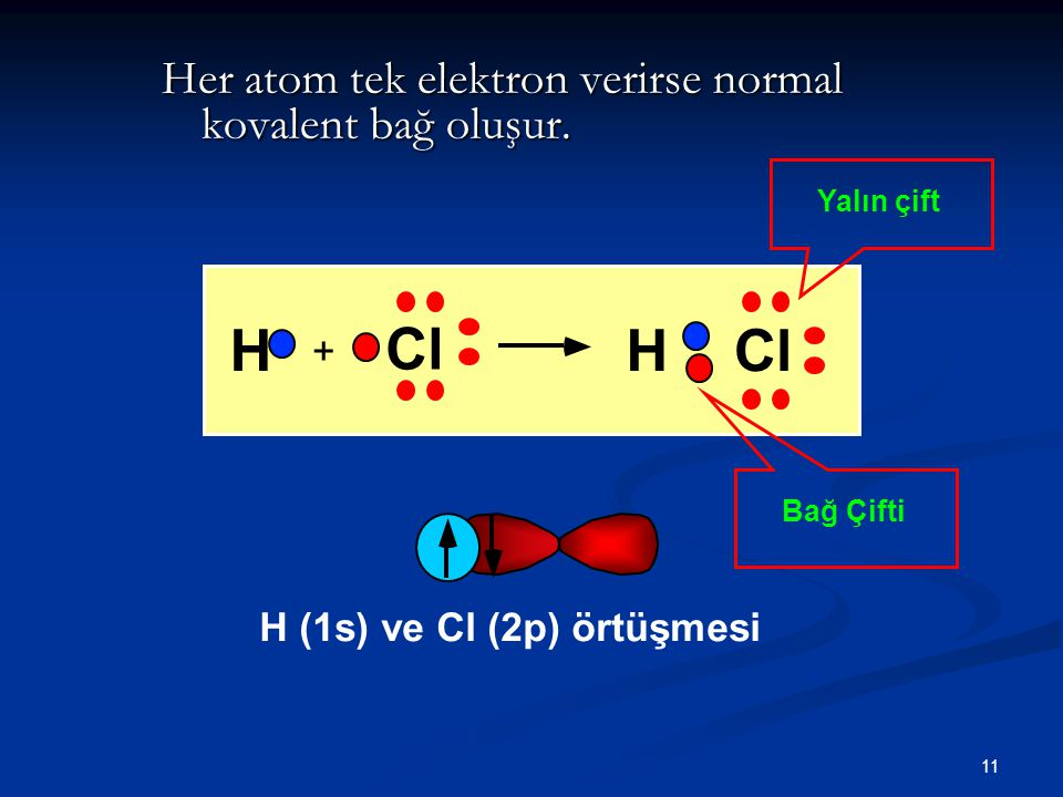 Her atom tek elektron verirse normal kovalent bağ oluşur.