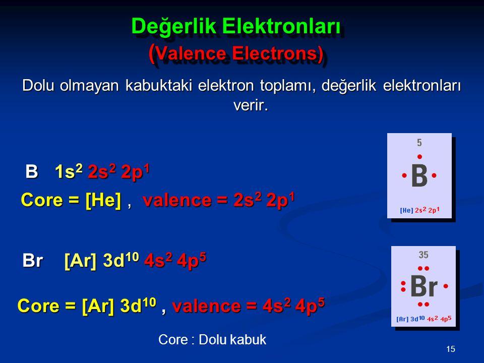 Değerlik Elektronları ( Valence Electrons) Dolu olmayan kabuktaki elektron toplamı, değerlik elektronları verir.