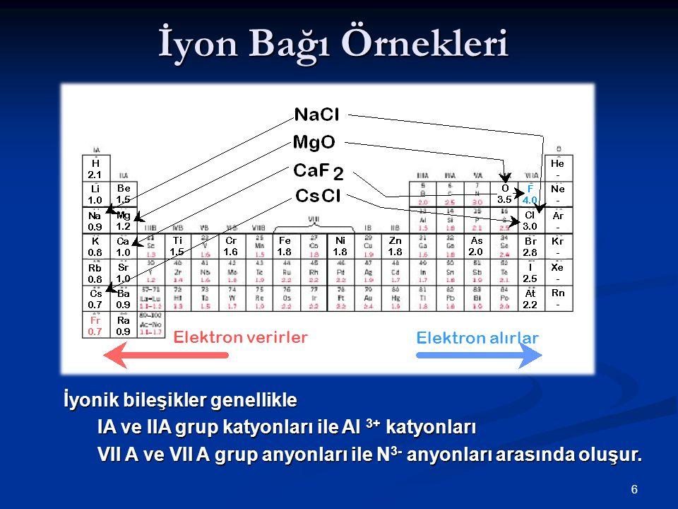 İyon Bağı Örnekleri 6 Elektron verirlerElektron alırlar İyonik bileşikler genellikle IA ve IIA grup katyonları ile Al 3+ katyonları VII A ve VII A grup anyonları ile N 3- anyonları arasında oluşur.