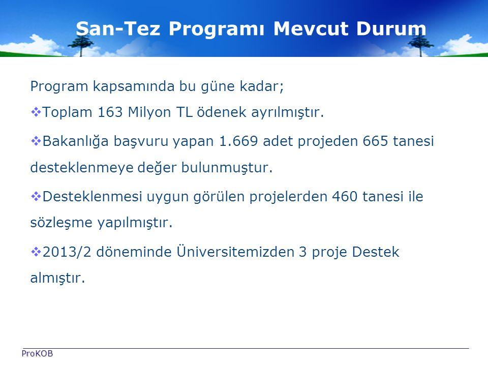 San-Tez Programı Mevcut Durum Program kapsamında bu güne kadar;  Toplam 163 Milyon TL ödenek ayrılmıştır.