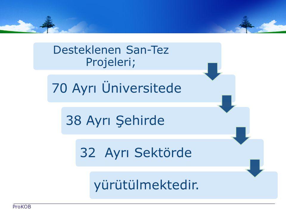 Desteklenen San-Tez Projeleri; 70 Ayrı Üniversitede 38 Ayrı Şehirde 32 Ayrı Sektörde yürütülmektedir.