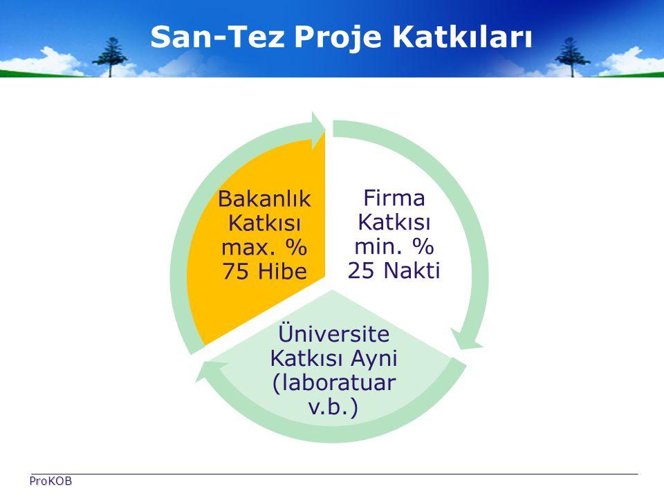 San-Tez Proje Katkıları Firma Katkısı min.