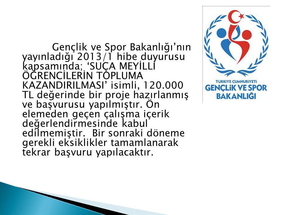Gençlik ve Spor Bakanlığı'nın yayınladığı 2013/1 hibe duyurusu kapsamında; 'SUÇA MEYİLLİ ÖĞRENCİLERİN TOPLUMA KAZANDIRILMASI' isimli, 120.000 TL değer