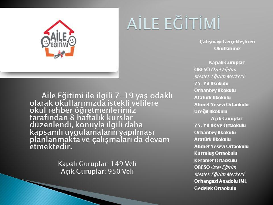 29 Mayıs 2009'da kurulan ve Türk Gençliğini gençlik enerjisiyle toplum sorunlarının çözümü için çaba sarf eden bireyler haline getirmeyi amaçlayan Bilinçli Gençler Projesi ilçemiz okullarından Orhangazi Çok Programlı Lisesi'nin üyeliği ve yaptığı çalışmalarla uygulanmaktadır.