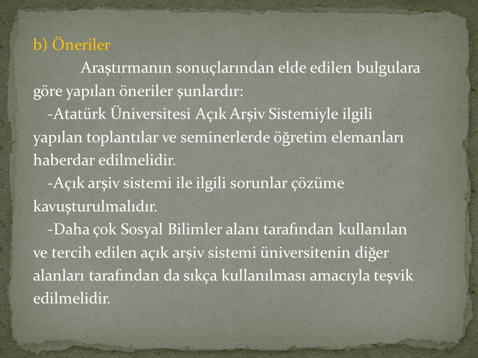 b) Öneriler Araştırmanın sonuçlarından elde edilen bulgulara göre yapılan öneriler şunlardır: -Atatürk Üniversitesi Açık Arşiv Sistemiyle ilgili yapıl