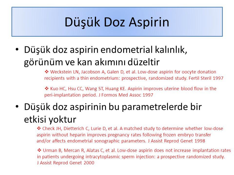 Düşük Doz Aspirin Düşük doz aspirin endometrial kalınlık, görünüm ve kan akımını düzeltir Düşük doz aspirinin bu parametrelerde bir etkisi yoktur  We