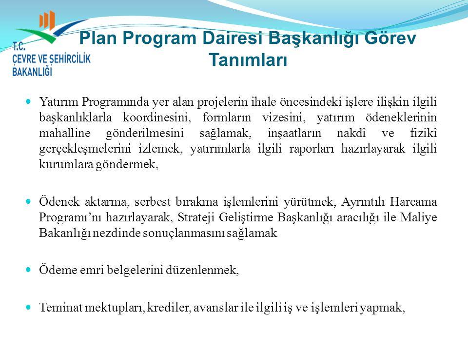 Strateji Geliştirme ve Koordinasyon Şube Müdürlüğü 5018 Sayılı Kamu Mali Yönetimi Ve Kontrol Kanunu Gereğince Yapılması Gerekenler; Stratejik Plan, Performans Programı, İç Kontrol Standartları Uyum Eylem Planı, Stratejik Eylem Planları, Kamu Hizmet Sunumu, Tedbir Programları, ve benzeri işlemlerin koordinasyonu.