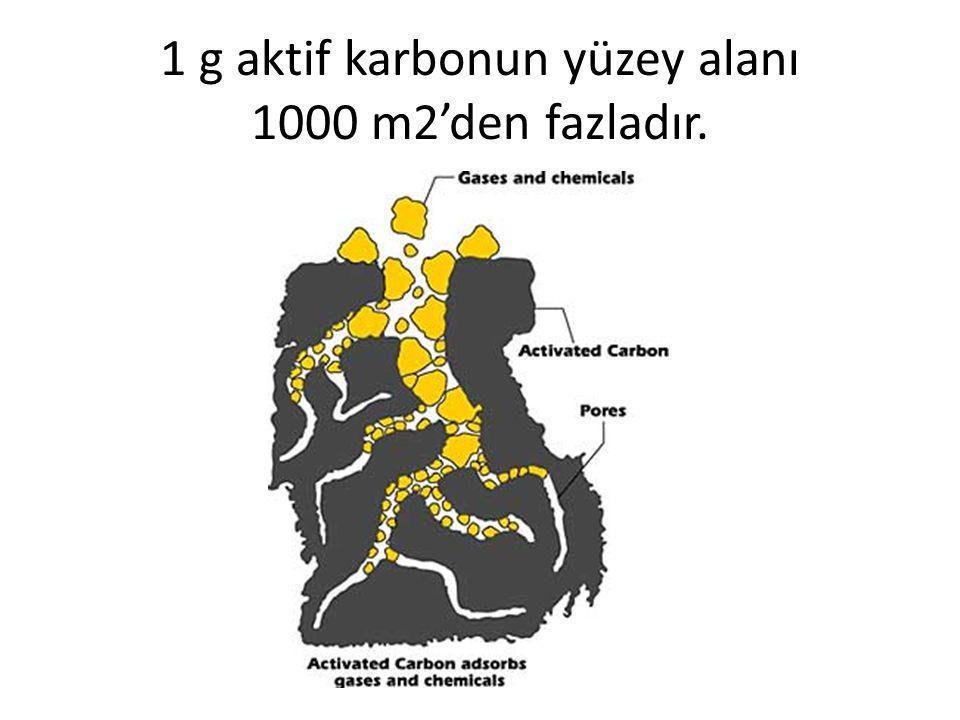 1 g aktif karbonun yüzey alanı 1000 m2'den fazladır.
