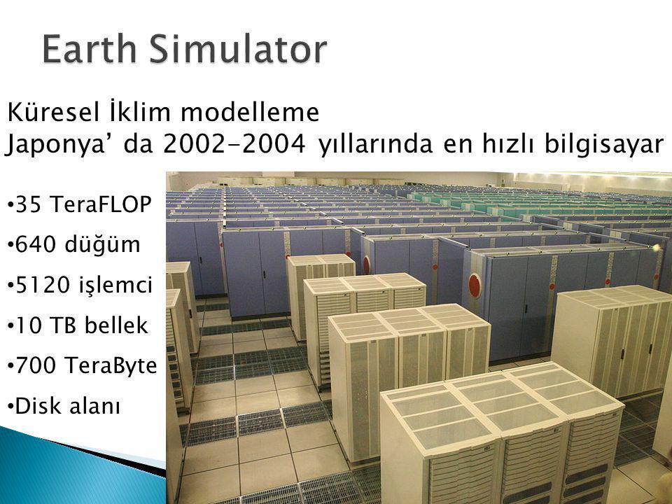 35 TeraFLOP 640 düğüm 5120 işlemci 10 TB bellek 700 TeraByte Disk alanı Küresel İklim modelleme Japonya' da 2002-2004 yıllarında en hızlı bilgisayar