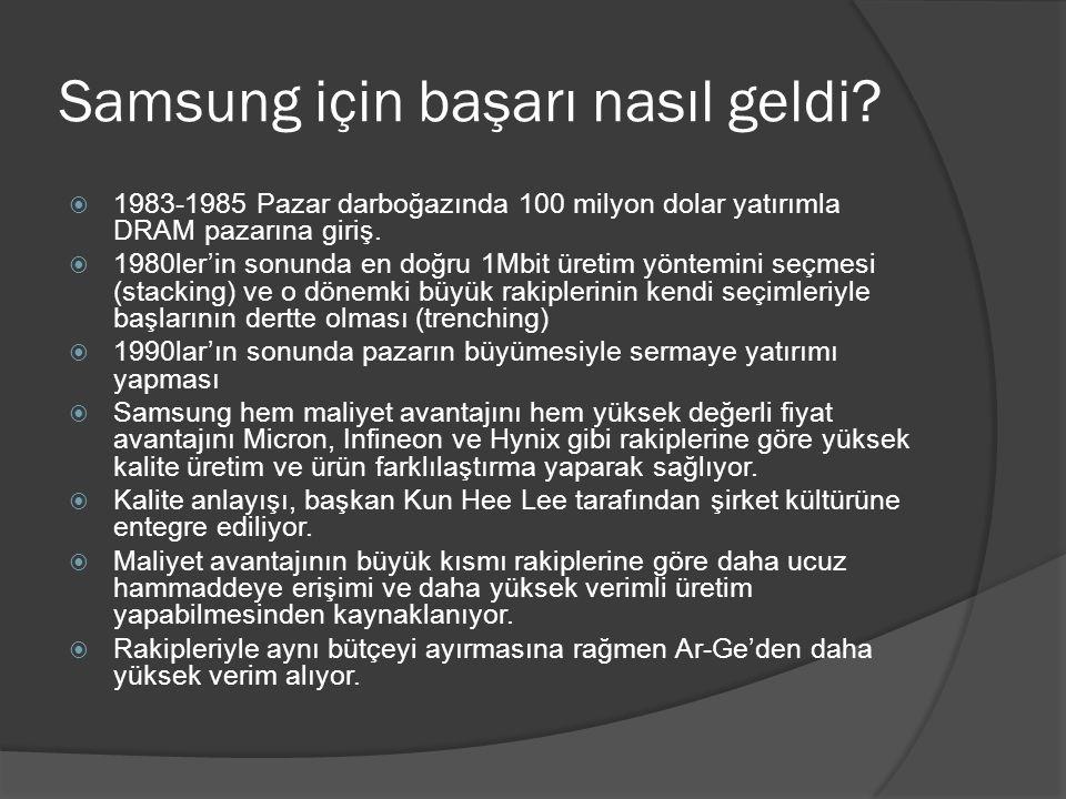 Samsung için başarı nasıl geldi?  1983-1985 Pazar darboğazında 100 milyon dolar yatırımla DRAM pazarına giriş.  1980ler'in sonunda en doğru 1Mbit ür
