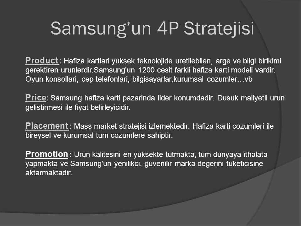 Samsung'un 4P Stratejisi Product : Hafiza kartlari yuksek teknolojide uretilebilen, arge ve bilgi birikimi gerektiren urunlerdir.Samsung'un 1200 cesit