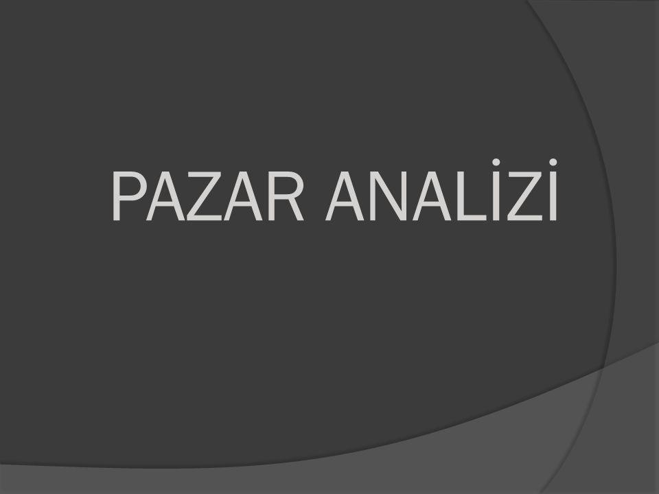 PAZAR ANALİZİ