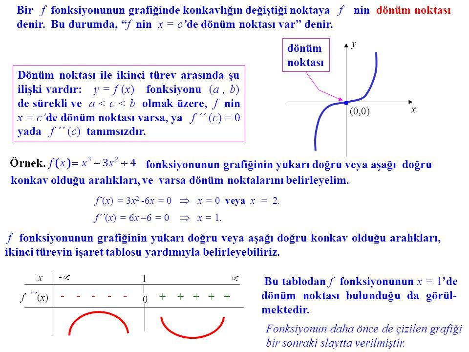 Şimdiye kadar yapılanlardan şu sonucu çıkarabiliriz: Bir f fonksiyonunun artan veya azalan olduğu aralıklar f nin birinci türevinin, yukarıya veya aşa