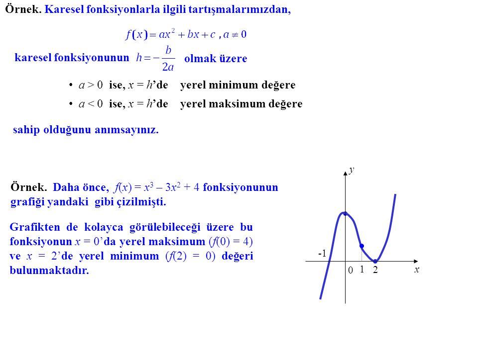 Yerel Maksimum, Yerel Minimum (Yerel Ekstremum). x y a b c f(c) f(c) yerel maksimum x y a b c f(c) f(c) yerel minimum x x f(c) f(c) değeri f nin yerel