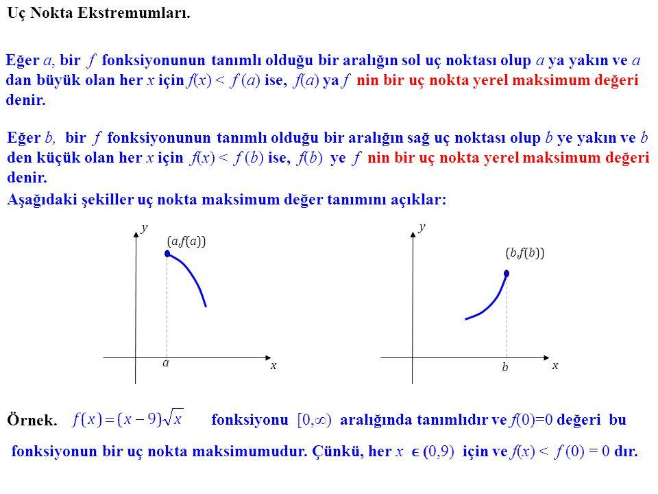 Örnek. Karesel fonksiyonlarla ilgili tartışmalarımızdan, a > 0 ise, x = h'de yerel minimum değere sahip olduğunu anımsayınız. karesel fonksiyonunun ol