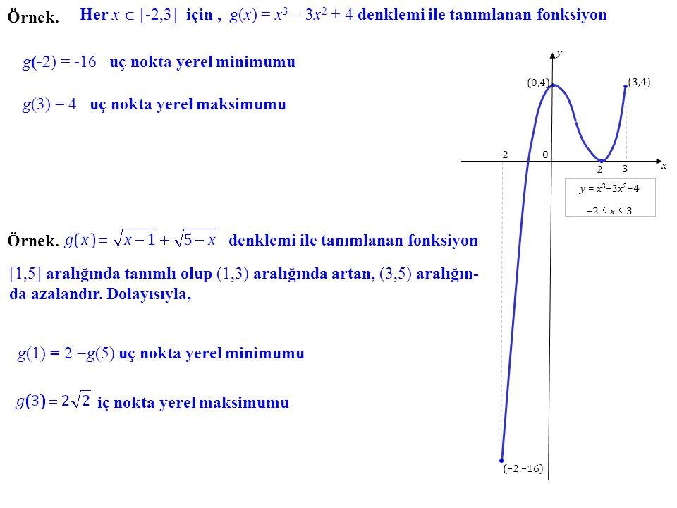 Eğer c, bir f fonksiyonunun tanımlı olduğu bir aralığın sol uç noktası olup c ye yakın ve c den büyük olan her x için f(x) > f (c) ise, f(c) ye f nin