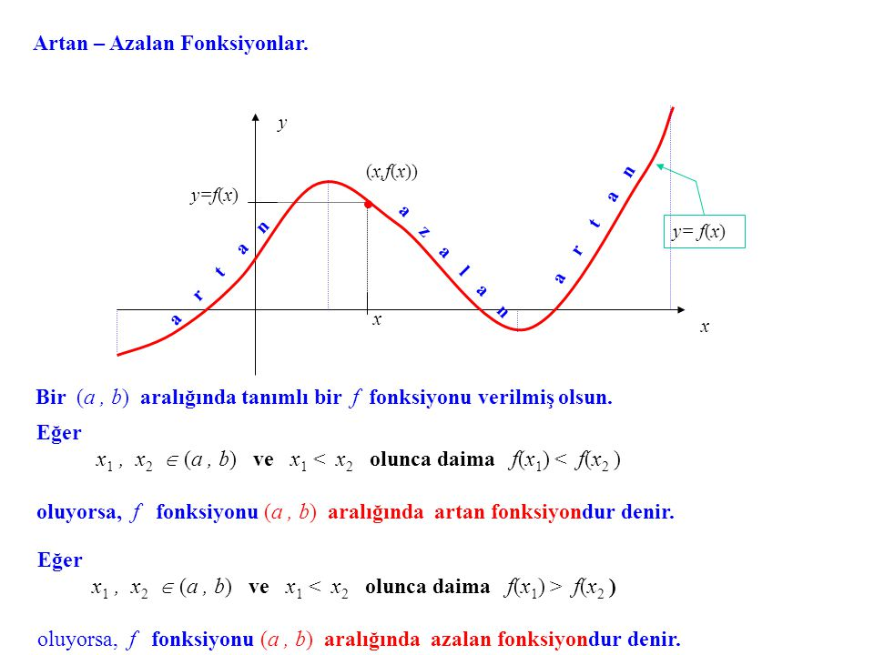 TBF - Genel Matematik I DERS – 8 : Grafik Çizimi Prof. Dr. Halil İbrahim Karakaş Başkent Üniversitesi