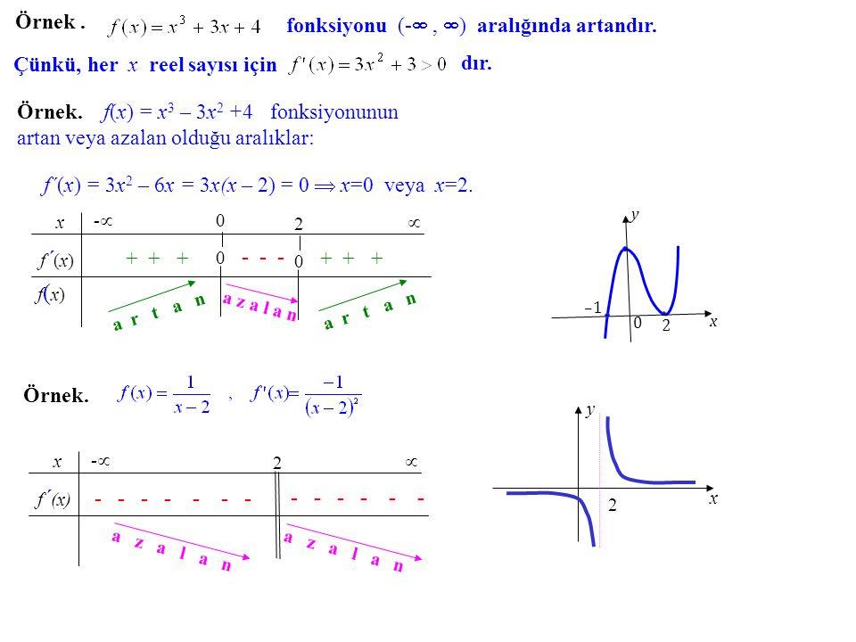 (a, b) aralığında f´(x) > 0 f´(x) < 0 f´(c) = 0 x y y=f(x) Eğim sıfırEğim pozitifEğim negatif a r t a n a z a l a n yatay teğet Örnek. f(x) f(x) =(1/2