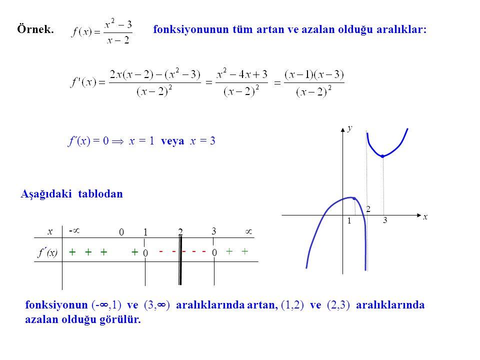 Örnek. f(x) f(x) = x3 x3 – 3x2 3x2 +4 fonksiyonunun artan veya azalan olduğu aralıklar: Örnek. fonksiyonu (- ,  ) aralığında artandır. Çünkü, her x