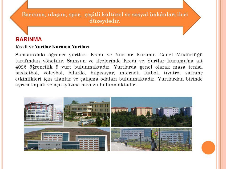 Kredi ve Yurtlar Kurumu Yurtları Samsun'daki öğrenci yurtları Kredi ve Yurtlar Kurumu Genel Müdürlüğü tarafından yönetilir. Samsun ve ilçelerinde Kred