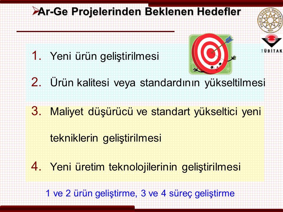  Ar-Ge Projelerinden Beklenen Hedefler 1. Yeni ürün geliştirilmesi 2. Ürün kalitesi veya standardının yükseltilmesi 3. Maliyet düşürücü ve standart y