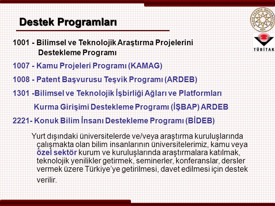 Destek Programları 1001 - Bilimsel ve Teknolojik Araştırma Projelerini Destekleme Programı 1007 - Kamu Projeleri Programı (KAMAG) 1008 - Patent Başvurusu Teşvik Programı (ARDEB) 1301 -Bilimsel ve Teknolojik İşbirliği Ağları ve Platformları Kurma Girişimi Destekleme Programı (İŞBAP) ARDEB 2221- Konuk Bilim İnsanı Destekleme Programı (BİDEB) Yurt dışındaki üniversitelerde ve/veya araştırma kuruluşlarında çalışmakta olan bilim insanlarının üniversitelerimiz, kamu veya özel sektör kurum ve kuruluşlarında araştırmalara katılmak, teknolojik yenilikler getirmek, seminerler, konferanslar, dersler vermek üzere Türkiye'ye getirilmesi, davet edilmesi için destek verilir.