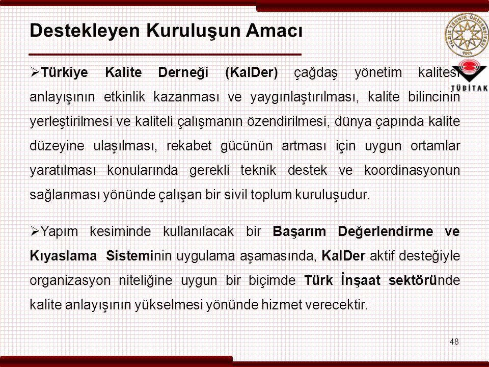 Destekleyen Kuruluşun Amacı  Türkiye Kalite Derneği (KalDer) çağdaş yönetim kalitesi anlayışının etkinlik kazanması ve yaygınlaştırılması, kalite bil