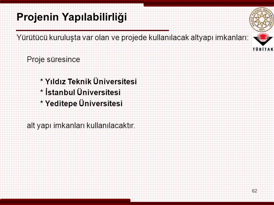 Projenin Yapılabilirliği Yürütücü kuruluşta var olan ve projede kullanılacak altyapı imkanları: Proje süresince * Yıldız Teknik Üniversitesi * İstanbul Üniversitesi * Yeditepe Üniversitesi alt yapı imkanları kullanılacaktır.