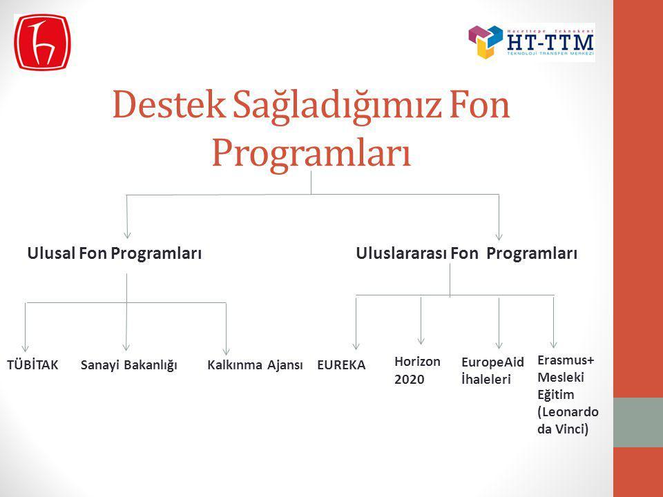Destek Sağladığımız Fon Programları Ulusal Fon ProgramlarıUluslararası Fon Programları TÜBİTAKSanayi BakanlığıKalkınma AjansıEUREKA Horizon 2020 Europ