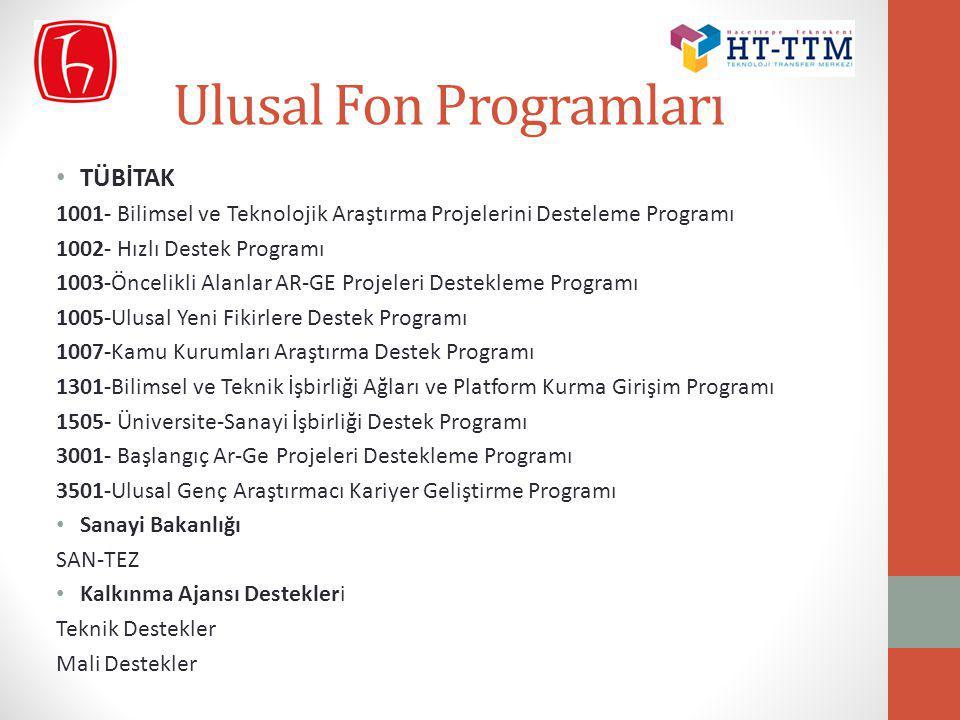 Ulusal Fon Programları TÜBİTAK 1001- Bilimsel ve Teknolojik Araştırma Projelerini Desteleme Programı 1002- Hızlı Destek Programı 1003-Öncelikli Alanla