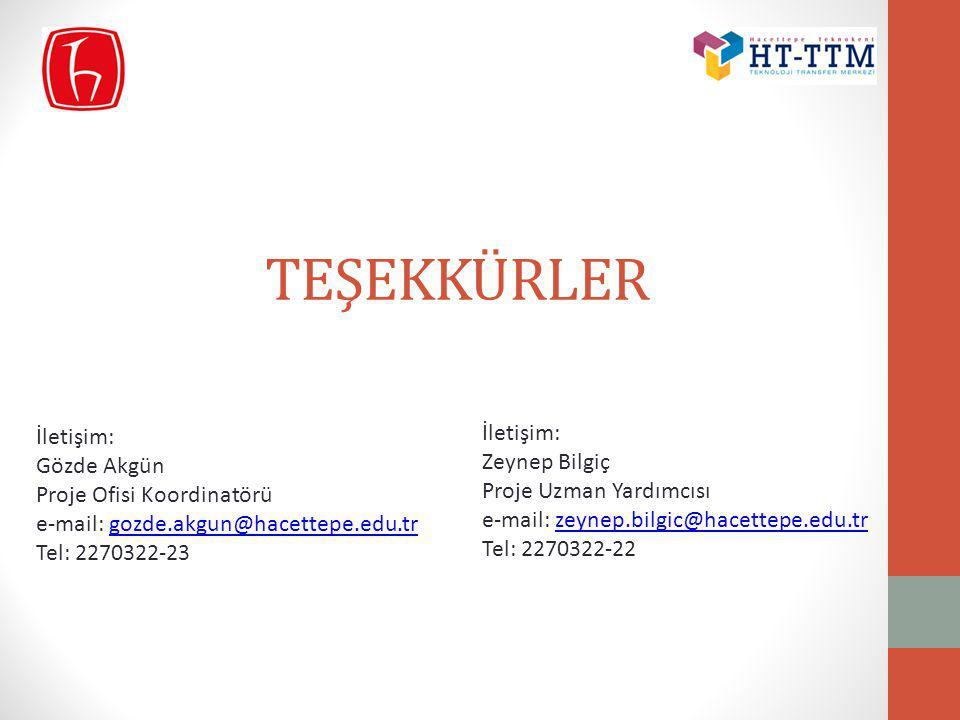 TEŞEKKÜRLER İletişim: Gözde Akgün Proje Ofisi Koordinatörü e-mail: gozde.akgun@hacettepe.edu.trgozde.akgun@hacettepe.edu.tr Tel: 2270322-23 İletişim: