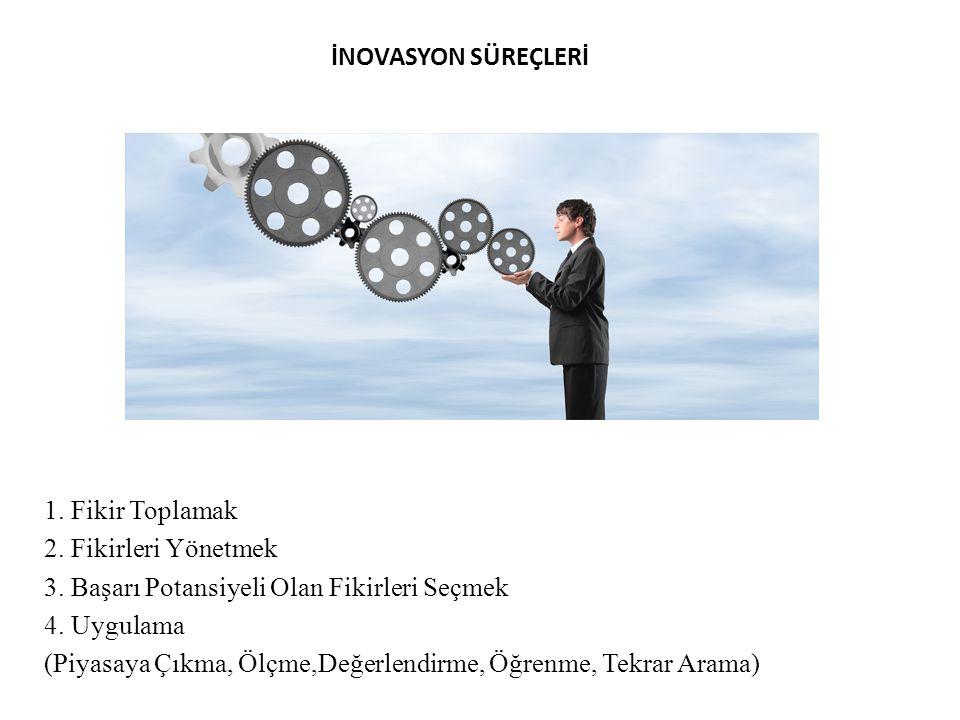 1.Fikir Toplamak 2. Fikirleri Yönetmek 3. Başarı Potansiyeli Olan Fikirleri Seçmek 4.