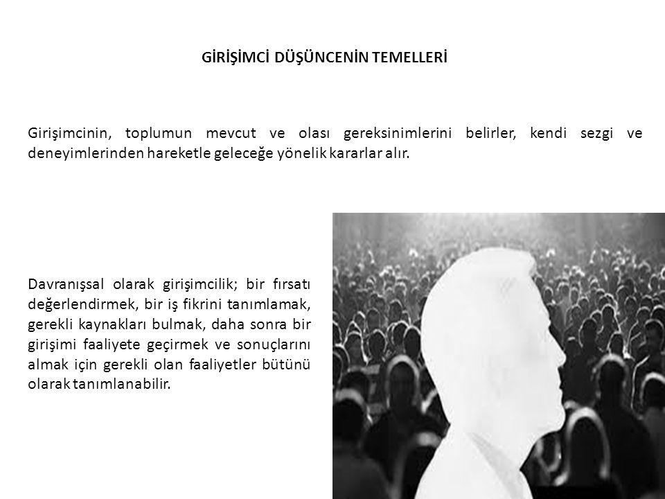 Yenilikçi ve Yaratıcı Olma Risk Alma Öncü Olma Rekabetçi Düşünme GİRİŞİMCİ DÜŞÜNCENİN TEMELLERİ Girişimci düşüncenin dört ana bileşeni (Başar, Tosunoğlu, Demirci, 2001)