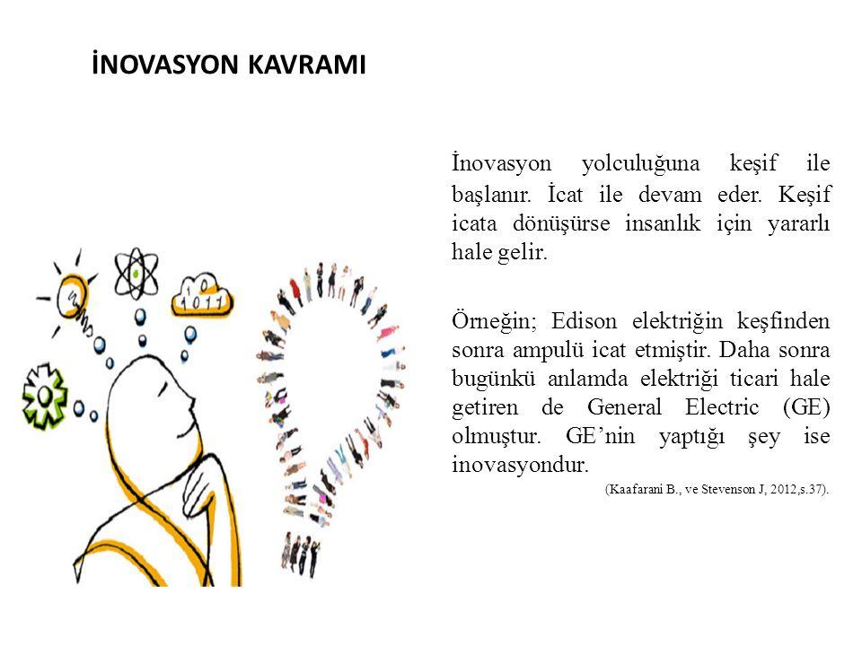 İNOVASYON YÖNETİMİ İnovasyon yönetimi önemlidir.