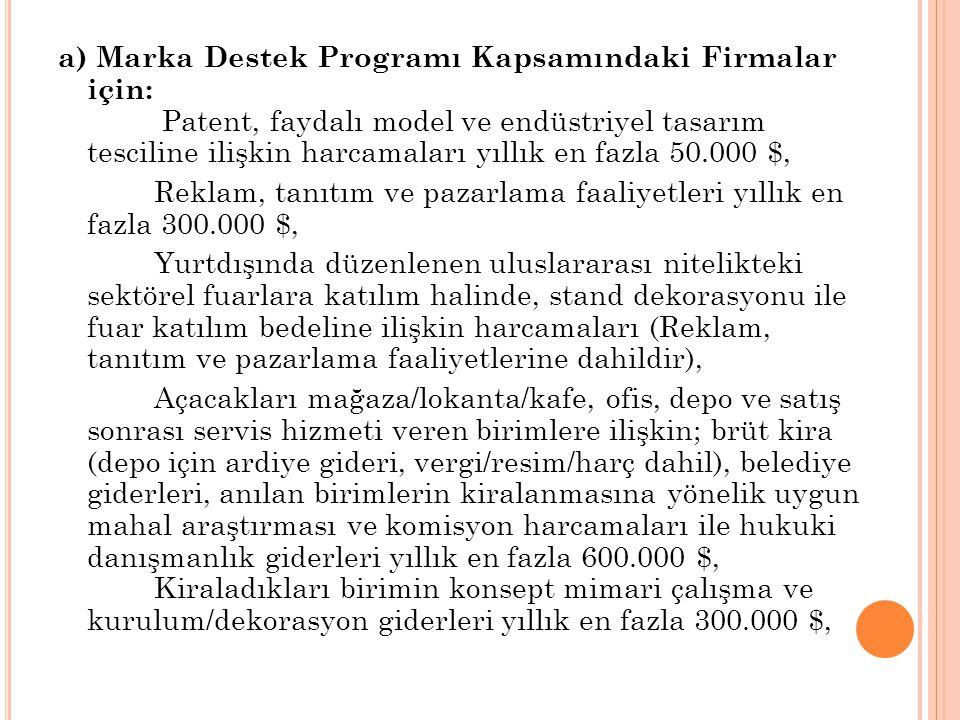 a) Marka Destek Programı Kapsamındaki Firmalar için: Patent, faydalı model ve endüstriyel tasarım tesciline ilişkin harcamaları yıllık en fazla 50.000
