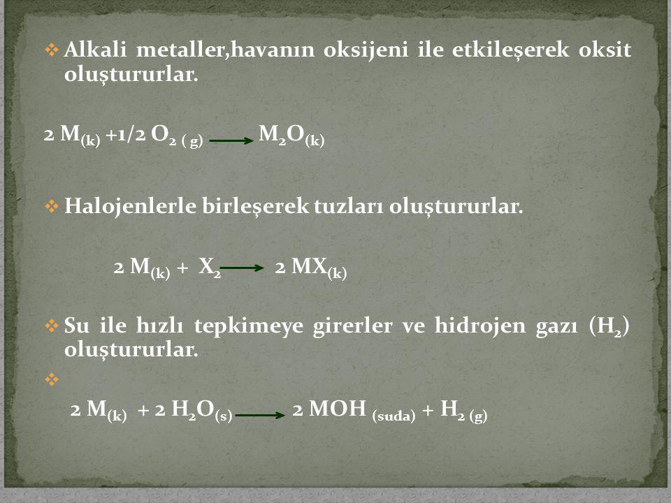  Alkali metaller,havanın oksijeni ile etkileşerek oksit oluştururlar. 2 M (k) +1/2 O 2 ( g) M 2 O (k)  Halojenlerle birleşerek tuzları oluştururlar.