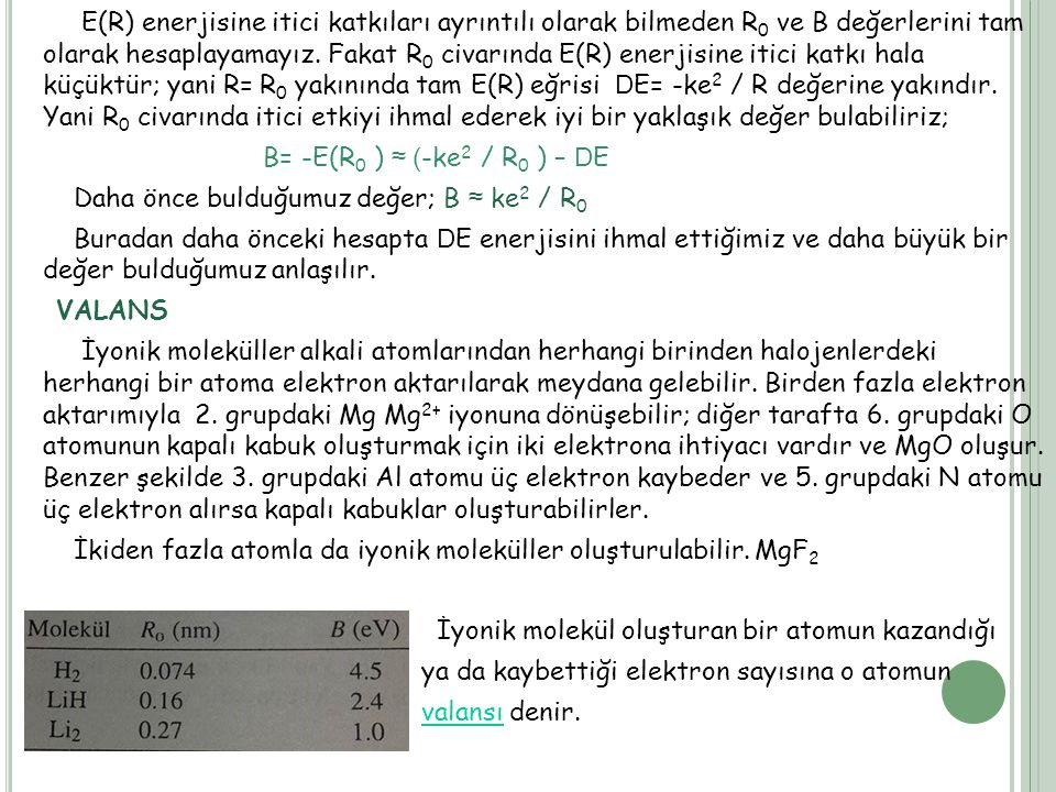 E(R) enerjisine itici katkıları ayrıntılı olarak bilmeden R 0 ve B değerlerini tam olarak hesaplayamayız. Fakat R 0 civarında E(R) enerjisine itici ka