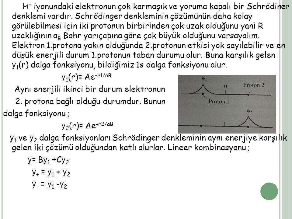 H + iyonundaki elektronun çok karmaşık ve yoruma kapalı bir Schrödiner denklemi vardır. Schrödinger denkleminin çözümünün daha kolay görülebilmesi içi