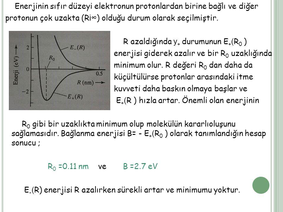 Enerjinin sıfır düzeyi elektronun protonlardan birine bağlı ve diğer protonun çok uzakta (R i∞ ) olduğu durum olarak seçilmiştir. R azaldığında y + du