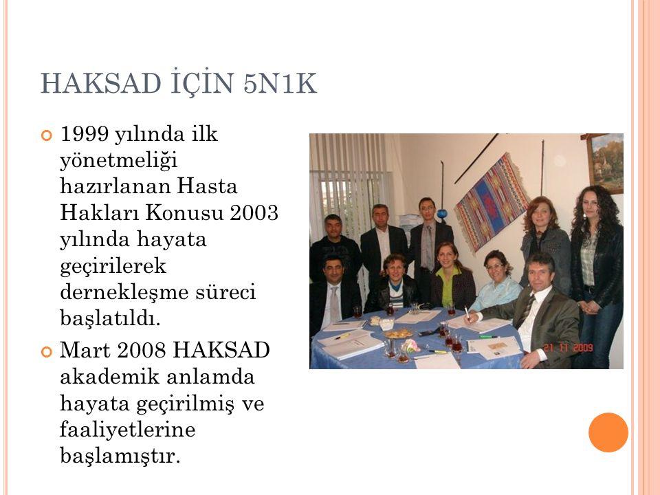 HAKSAD İÇİN 5N1K 1999 yılında ilk yönetmeliği hazırlanan Hasta Hakları Konusu 2003 yılında hayata geçirilerek dernekleşme süreci başlatıldı. Mart 2008