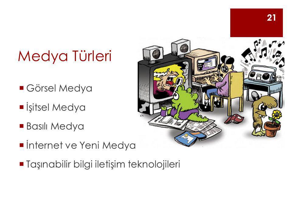 Medya Türleri  Görsel Medya  İşitsel Medya  Basılı Medya  İnternet ve Yeni Medya  Taşınabilir bilgi iletişim teknolojileri 21
