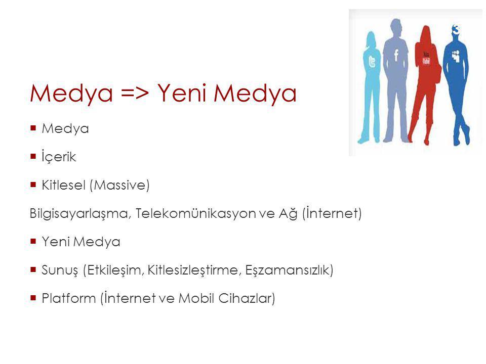 Medya => Yeni Medya  Medya  İçerik  Kitlesel (Massive) Bilgisayarlaşma, Telekomünikasyon ve Ağ (İnternet)  Yeni Medya  Sunuş (Etkileşim, Kitlesiz