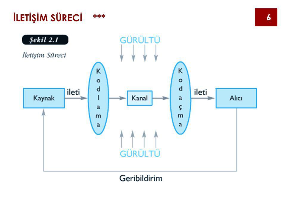 GÜL 47
