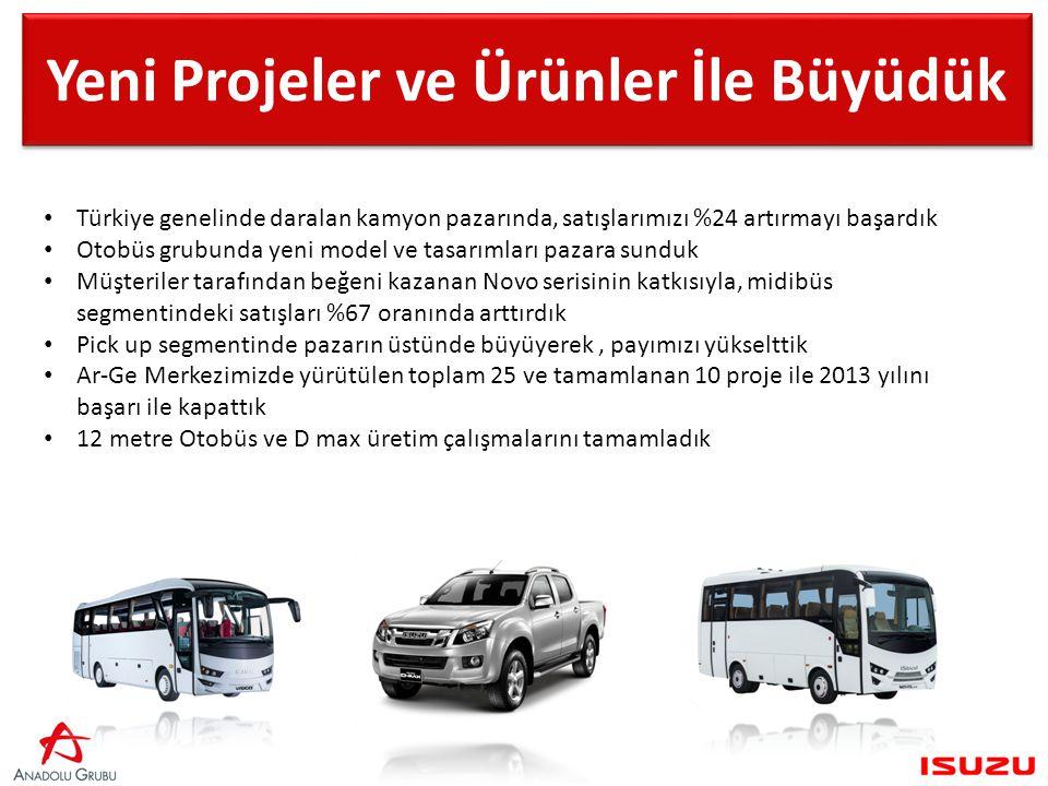 Yeni Projeler ve Ürünler İle Büyüdük Türkiye genelinde daralan kamyon pazarında, satışlarımızı %24 artırmayı başardık Otobüs grubunda yeni model ve tasarımları pazara sunduk Müşteriler tarafından beğeni kazanan Novo serisinin katkısıyla, midibüs segmentindeki satışları %67 oranında arttırdık Pick up segmentinde pazarın üstünde büyüyerek, payımızı yükselttik Ar-Ge Merkezimizde yürütülen toplam 25 ve tamamlanan 10 proje ile 2013 yılını başarı ile kapattık 12 metre Otobüs ve D max üretim çalışmalarını tamamladık